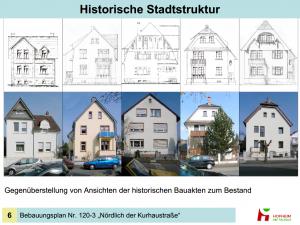 Vergleich der historischen Struktur mit aktueller Situation